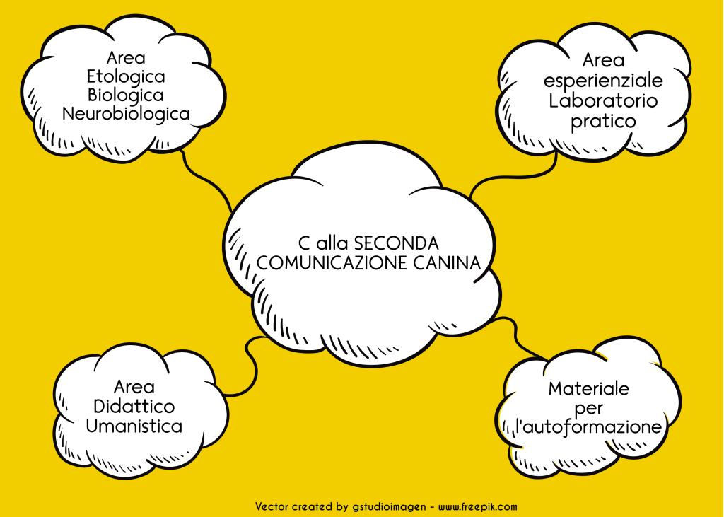mappa-baloon-c-alla-seconda